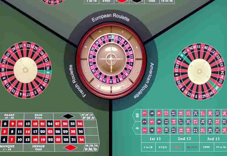 How to play Roulette game in casino – the basic information about the entertainment for Canadians